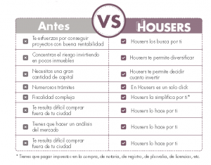 Diferencias entre invertir con Housers y la inversión inmobiliaria tradicional