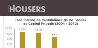 rentabilidad-histórica-fondos-capital-privado