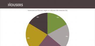estadísticas housers febrero 2017 inversores segun volumen inversion