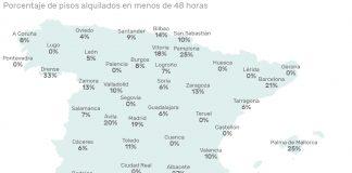Invertir en bienes raíces en España mercado del alquiler housers