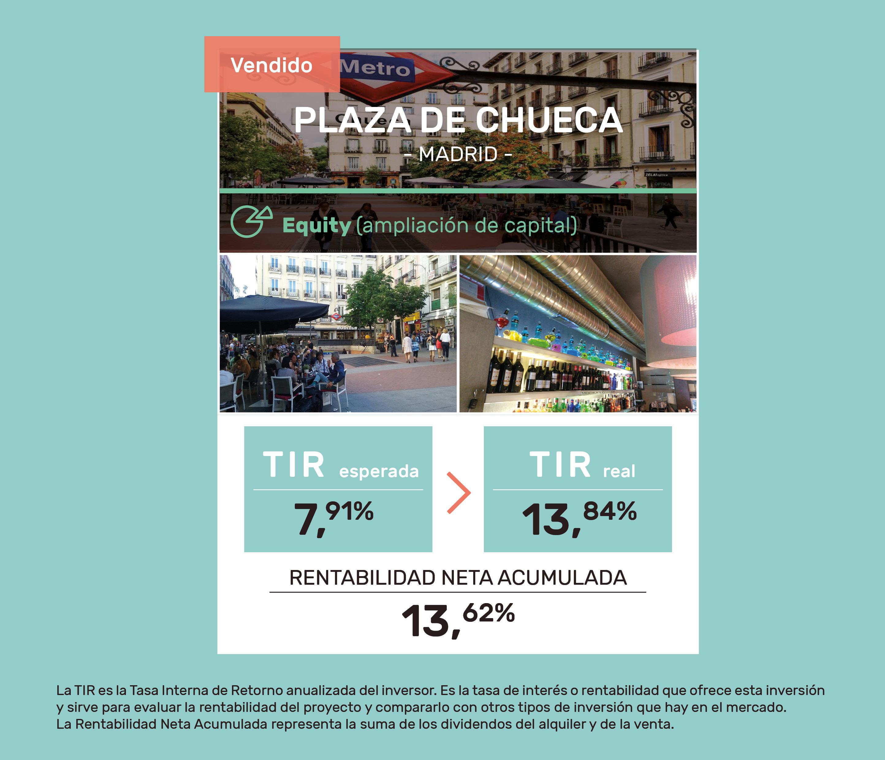 proyectos cerrados rentabilidad housers plaza de chueca