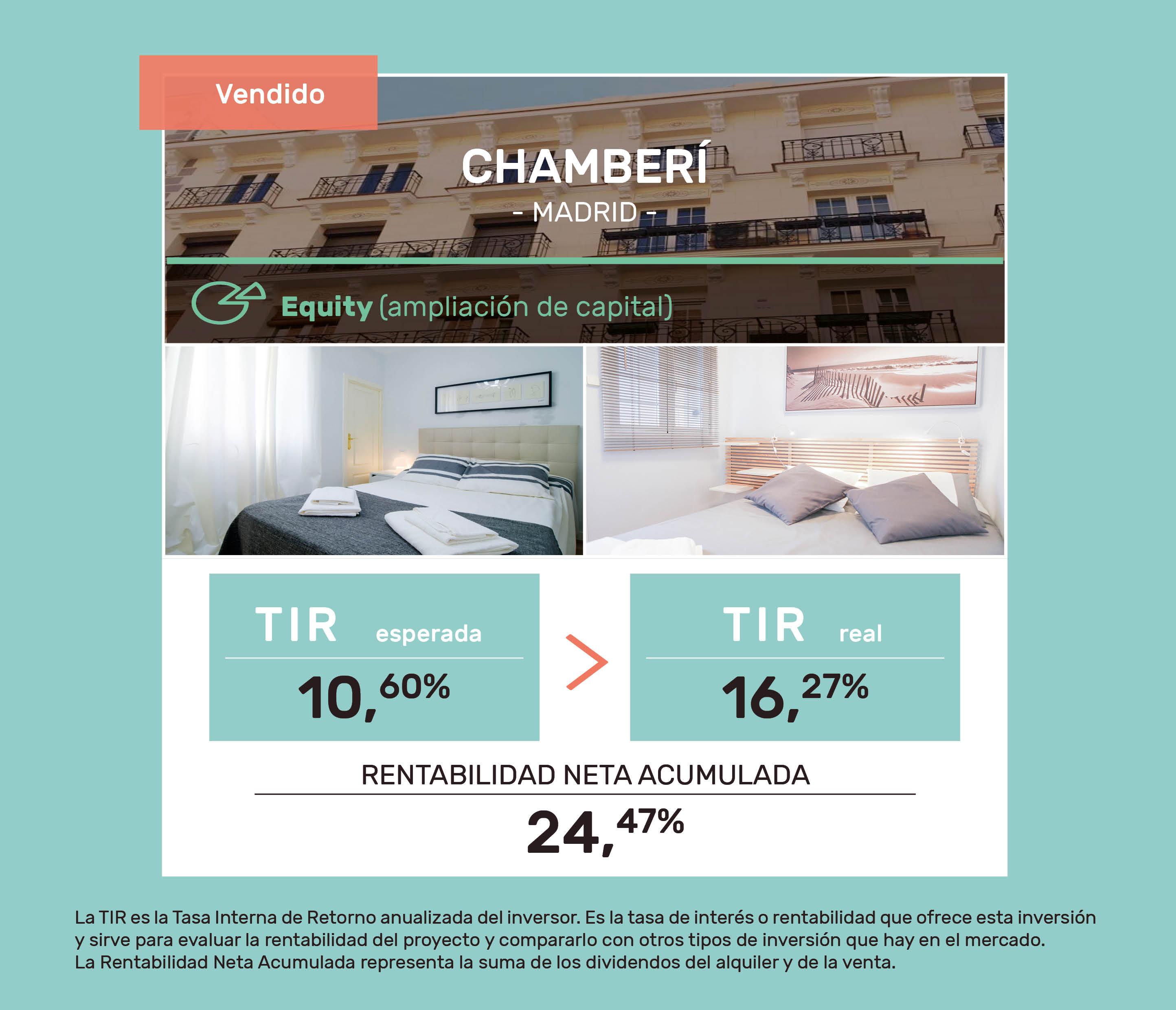 proyectos cerrados rentabilidad housers chamberi