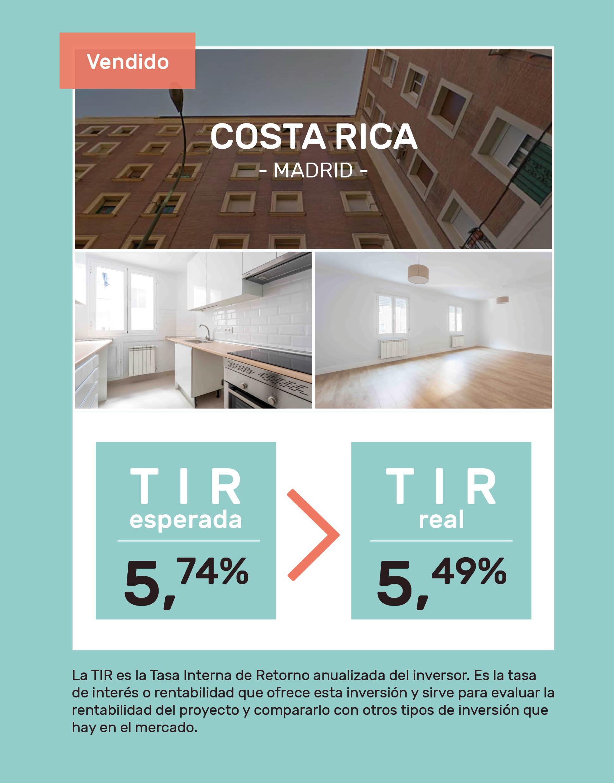 proyectos cerrados rentabilidad housers costa rica