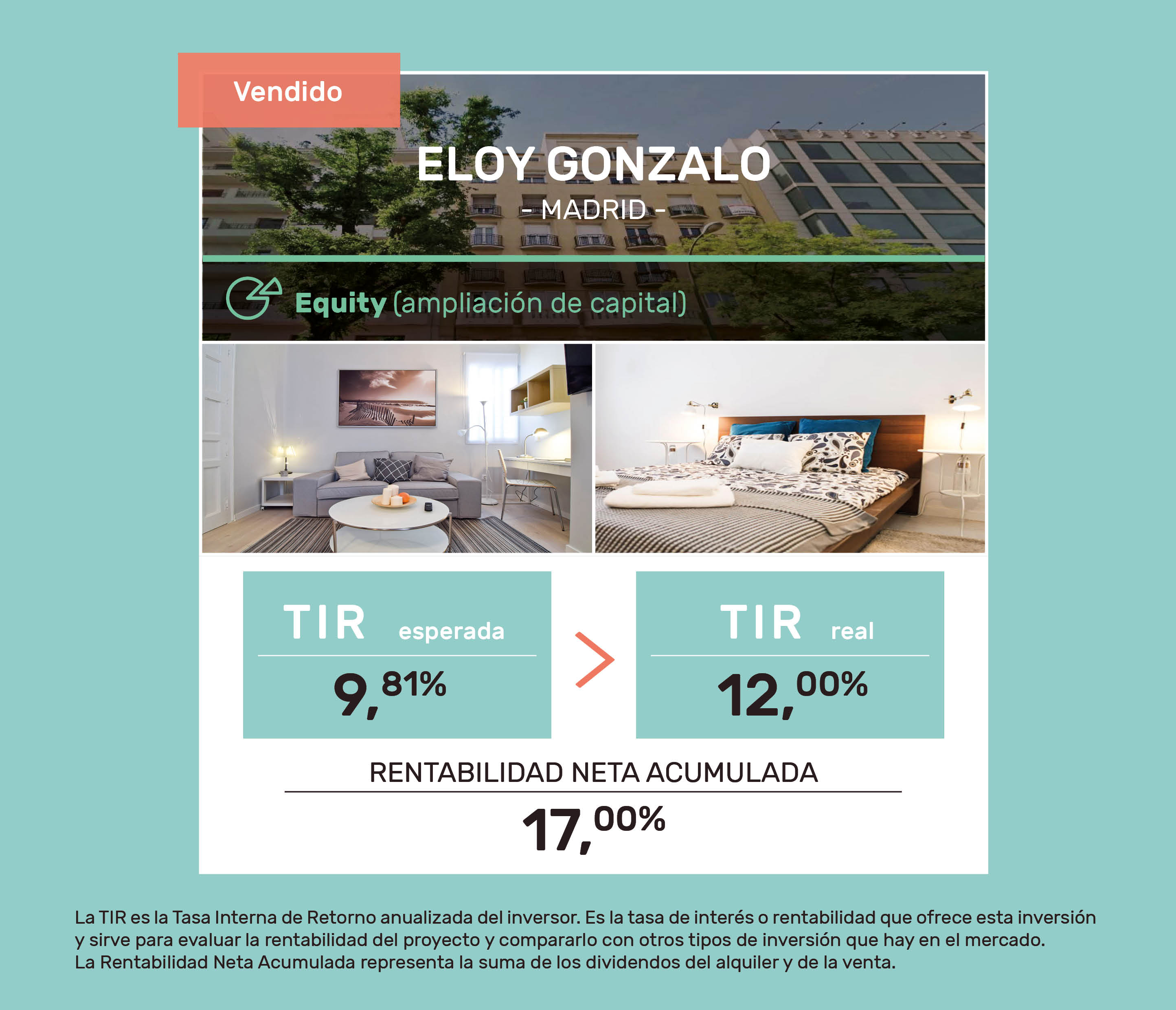 proyectos cerrados rentabilidad housers eloy gonzado
