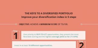 diversify-investments-savings-real-estate-howto